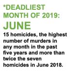 deadliest-month