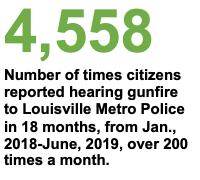 gunfire-reports