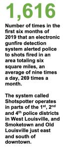 shotspotter-numbers